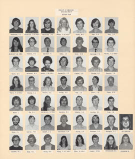 Composite photograph of the Faculty of Medicine - Second Year Class, 1972-1973 (MacDonald to Zwic...