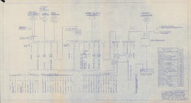 Proposed schematic diagram of electrical distribution 230 V.-115 V. A.C. & 115 V. D.C.