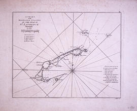 Chart of the Magdalen Islands in the Gulf of St. Lawrence, surveyed in 1765